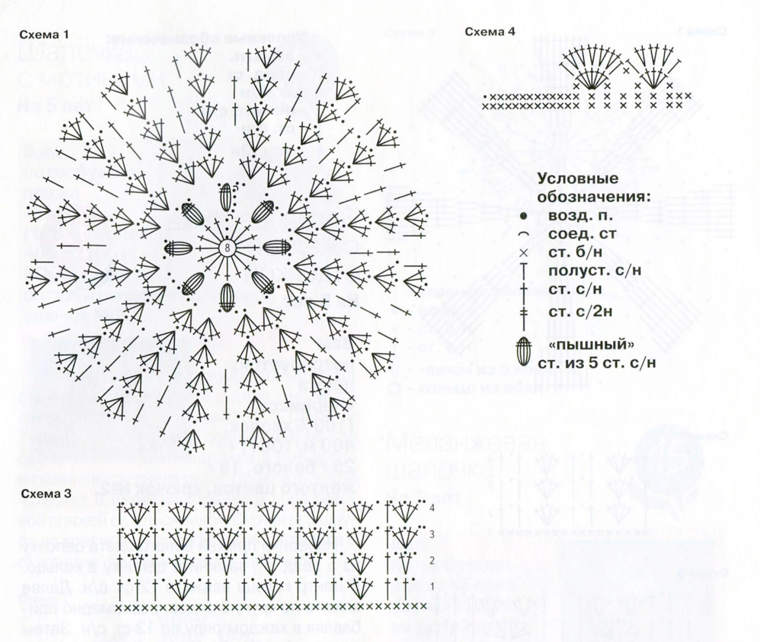 Как из 4-ступки сделать 5-ступку 2108