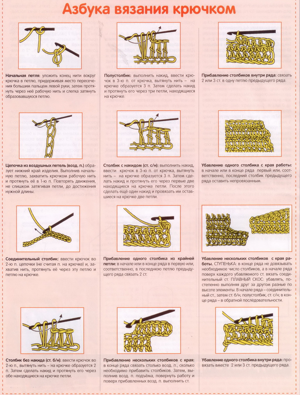 Вязание спицами и крючком Азбука вязания 48